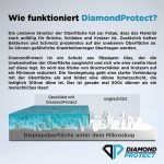 DiamondProtect – Brillen­schutz – baaboo